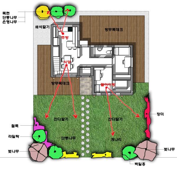 나의 작은 집 짓기 이야기 ④ l 외부 공간 및 조경 계획