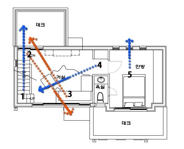 나의 작은 집 짓기 이야기 ⑤ 실내 공간 계획