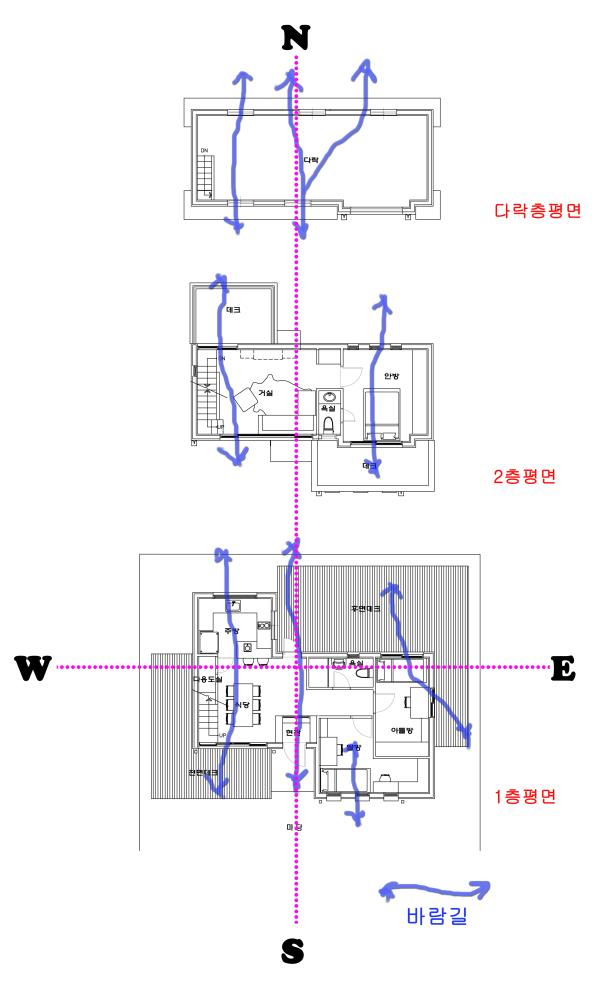 나의 작은 집 짓기 이야기 ⑥ 방수, 일조, 단열 및 환기 계획